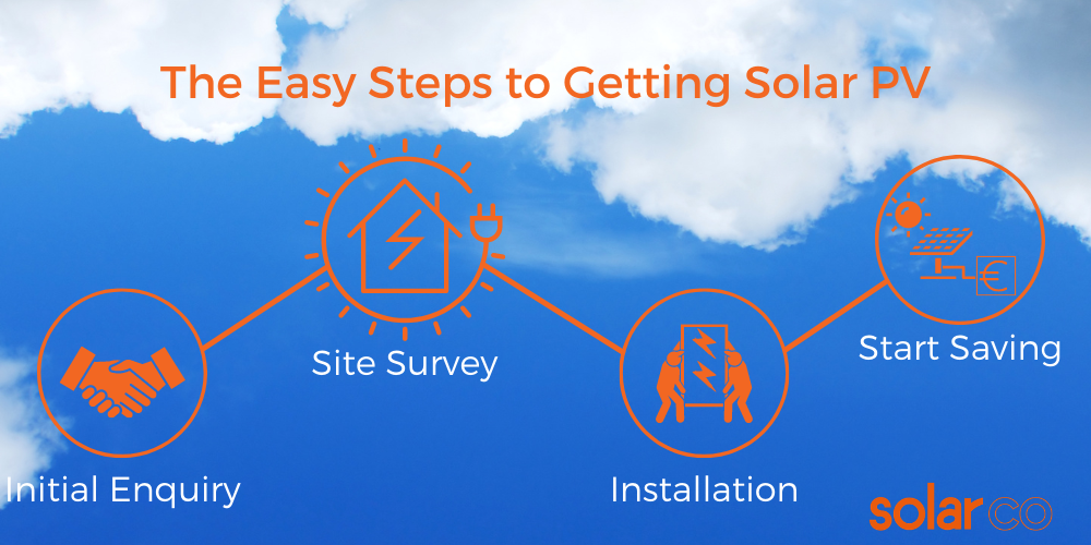 Our Stress Free Process for your solar pv system